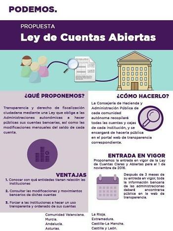 Infografía Cuentas Abiertas (1)